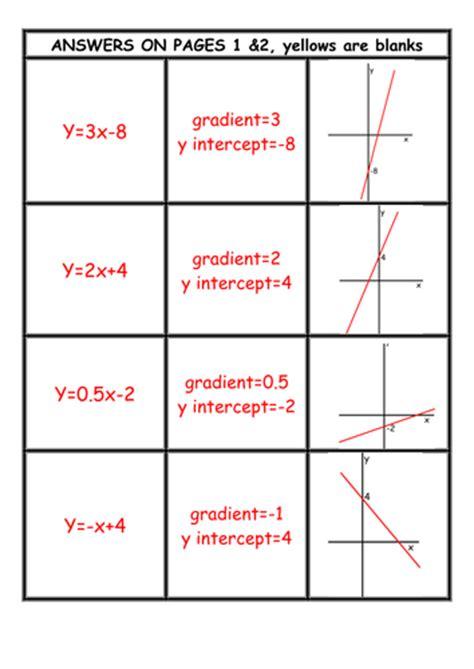 Drawing Y Mx C Worksheet by Y Mx C Task Docx