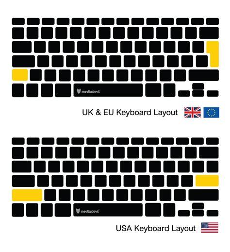 keyboard layout optimization keyboard optimization mtak nl