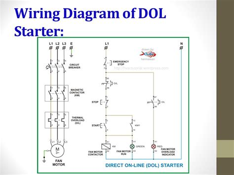 direct starter wiring diagram motor starter circuit