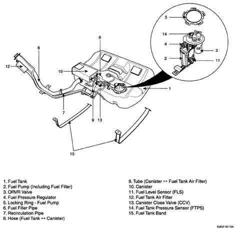 Hose Pressure Kia Carnival Bensin kia sorento 2 4 2012 auto images and specification