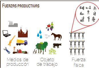 cadenas sociales productivas estructura socio econ 243 mica de m 233 xico abril 2012