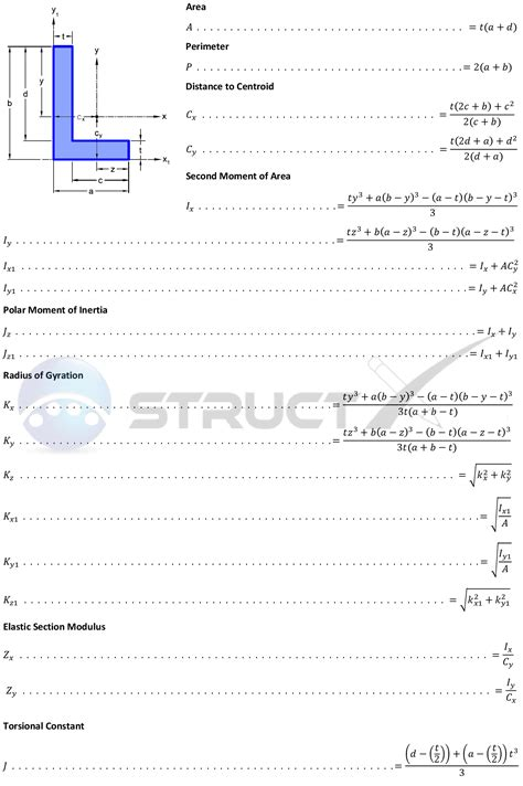 plastic section modulus circle plastic section modulus equation jennarocca