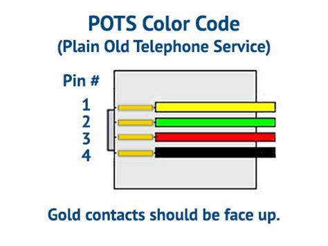 catv training institute rj wiring color codes