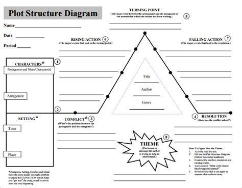 plot template plot outline worksheet photos getadating