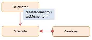 repository pattern dofactory memento javascript design pattern with exles dofactory com