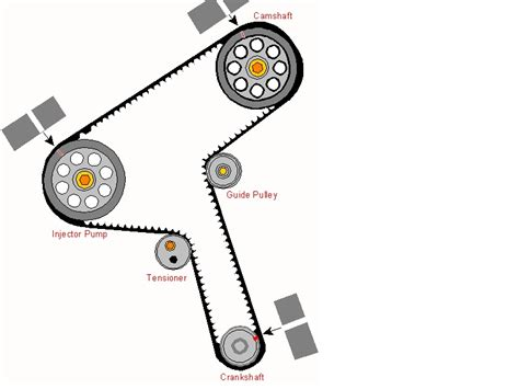 nissan l28 engine diagram 28 images datsun l28 turbo