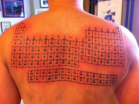 chemistry tattoos in print chemistry tattoos newscripts
