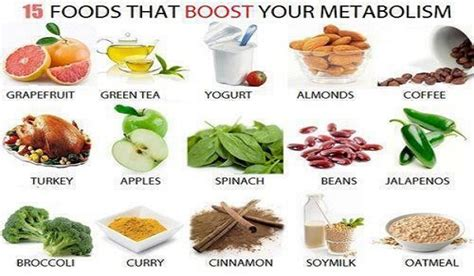 Healthy Foods For Losing Weight Your Ultimate Healthy Food Grocery List by Foods To Boost Your Metabolism To Help You Lose Weight