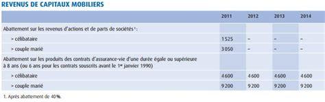 Plafond Imposition 2014 by Imp 244 T 2015 Tous Les Chiffres Seuils Et Abattements 224
