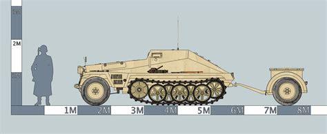 akdeniz g 252 l 252 sd kfz 252 半履帶彈虊輸送裝甲車 sketchup power 草圖力量