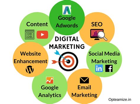 Digital Marketing Degree Florida 1 by Digital Marketing Retail Gurukul