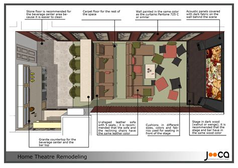 home theater design plans awesome basement home theater plans pictures home