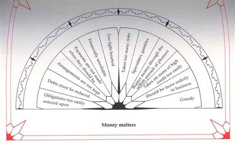 printable alphabet pendulum chart chakra symbols printable related keywords chakra symbols