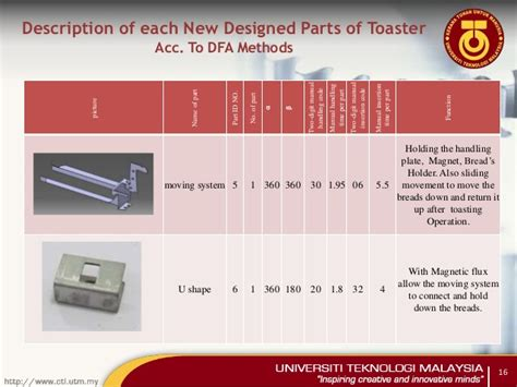 design for manufacturing lecture design for manufacturing and assembly dfma presentation