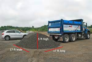 how to measure yards of gravel how does it measure up greely sand gravel