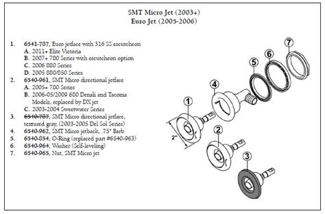 sundance spa parts diagram sundance spa smt micro jet back fitting washer the spa works