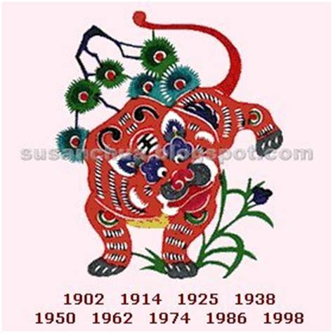 chinese zodiac sign for year 2006 the 5 element of
