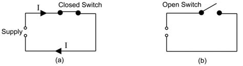 open and closed circuits for closed circuit open circuit images