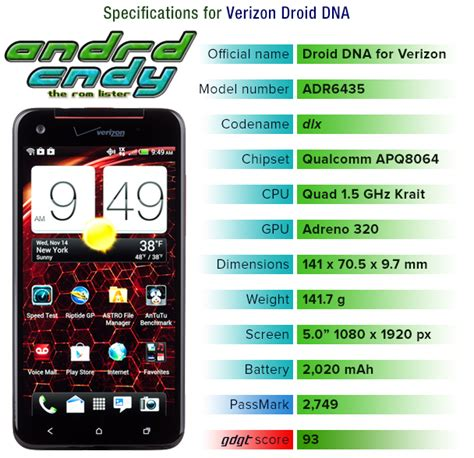 Stock Rom Htc One Xl Evita | andrdcndy andrdcndy twitter newhairstylesformen2014 com