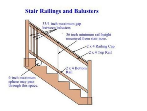 How To Build A Banister Railing Wrought Iron Outdoor Stair Railings How To Select The