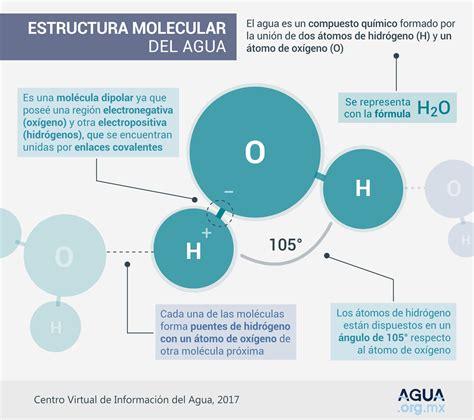 preguntas importantes sobre el agua 191 qu 233 es el agua agua org mx
