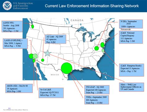 pattern analysis legal u fouo u s immigration and customs enforcement