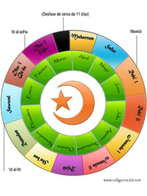Calendario Islamico Bar Do Chopp Gr 193 Tis Dezembro 2012