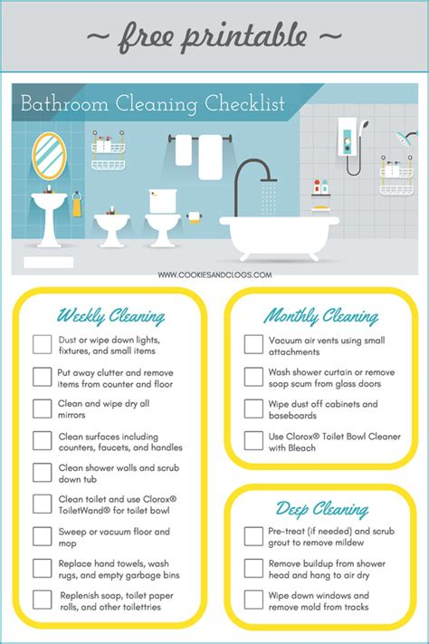 bathroom checklist best photos of room cleaning checklist for cleaning