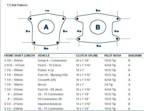ford bolt pattern bolt pattern guide for all vehicles 6 best photos of ford ranger transmission bolt pattern