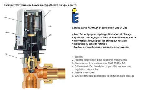 Démonter Un Robinet Thermostatique De Radiateur by Comment Raccorder Un Robinet Thermostatique