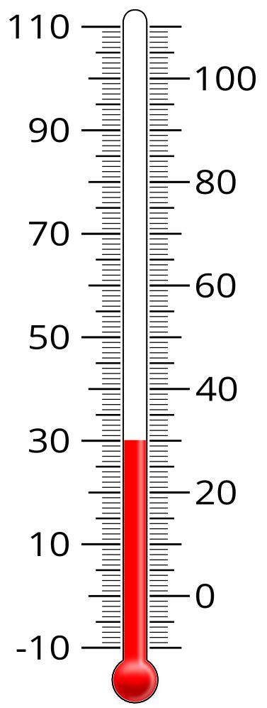 Beschriftung Thermometer by Tabellen Grafiken Touchdown Mathe