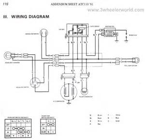 110cc tao atv wire diagram tao free printable wiring diagrams