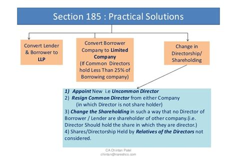 section 10 companies act companies act 2013 loans advances and related party