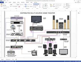 home entertainment wiring diagram 5 1 surround sound and for theater