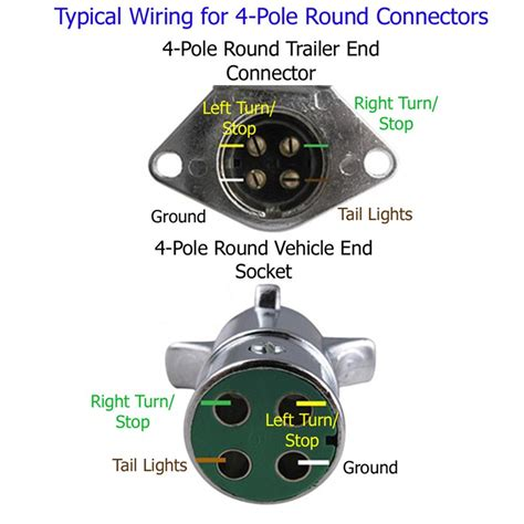 trailer wiring socket recommendation    pole