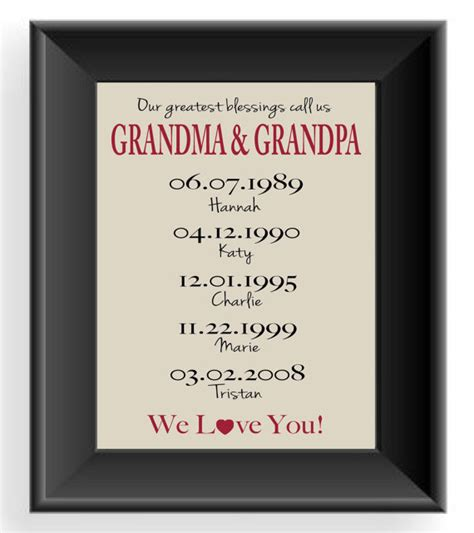 personalized grandparents gift print gift by