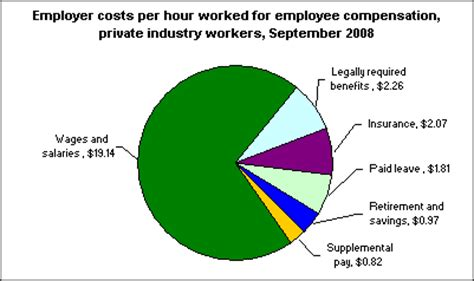 section 66 workers compensation act workers compensation workers compensation cost per hour