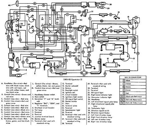 1973 harley sportster wiring diagram wiring diagram manual