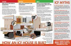 design your own icf home how to build your own icf home 21st century self reliance
