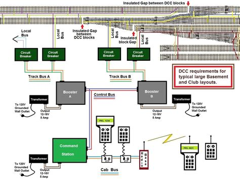 dcc wiring for beginners n dcc wiring diagram n get free image about wiring
