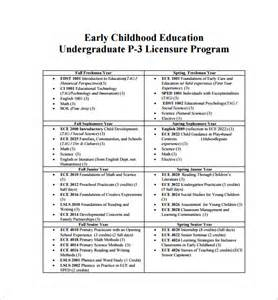 early years lesson plan template lesson plan template 60 free word excel pdf format