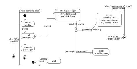 uml state diagram tool uml state diagram tool 28 images uml document diagram