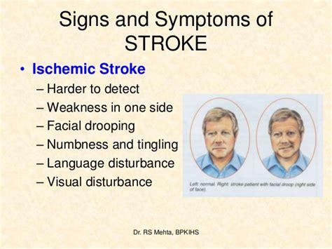 1 Cva Or Stroke