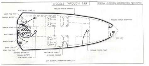 skeeter boats wiring diagram skeeter trailer wiring wiring