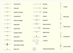 plumbing symbols pdf pictures to pin on pinsdaddy