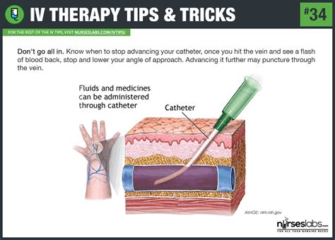how to therapy 50 intravenous therapy iv tips and tricks for nurses