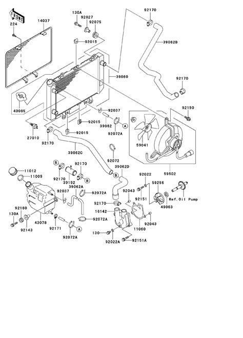 kawasaki diagram diagrams 657521 kawasaki prairie 400 atv wiring diagram