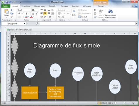 exemple diagramme de flux simple cr 233 er des diagrammes de flux de haute qualit 233 au format excel