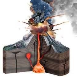 stratovolcano diagram types of volcanoes volcanoes