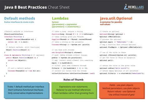 what are the best sheets java 8 best practices sheet zeroturnaround